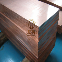 进口紫铜板 紫铜板厂家 C1100紫铜板 高纯度紫铜板