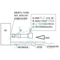 液化管道压力传感器腐蚀液体压力传感器