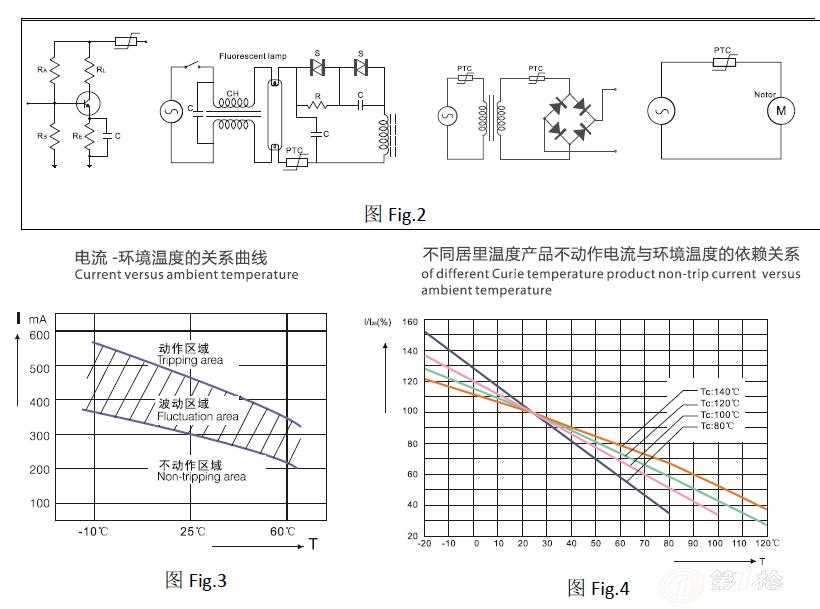 安培龙PTC热敏电阻器MZ1系列产品特点 1. MZ1系列产品为树脂涂装引线型 2. 适用连续在15-265VAC(高阻态)电压下工作 3. 规格齐全 4. 长期稳定 5. 产品过载保护后不需要再设置 6. 开关无触点,无噪音 安培龙PTC热敏电阻器MZ1系列应用范围: 1. 开关电源 2. 变压器、适配器、充电 3.