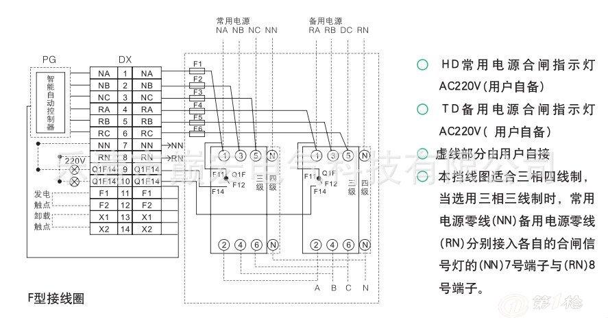 在自动电源切换形状安装,接线过程中,切不要把原接在进线端的本机控制