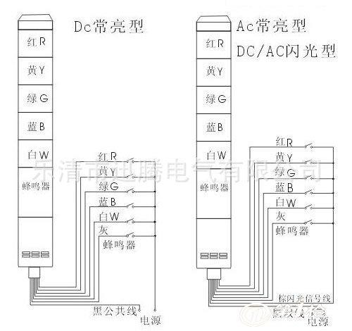 二,产品图片: 九,公司介绍: 乐清市迅腾电气有限公司是警示灯,警报器