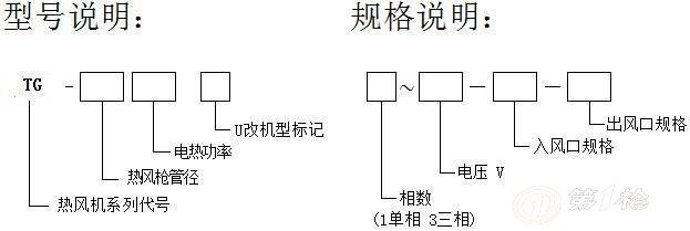 ◆出风口配k型热电偶