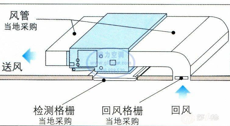 供应格力家用中央空调gmv-j70w2/d