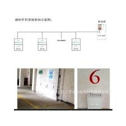 智能充电管理系统(XH-10型)