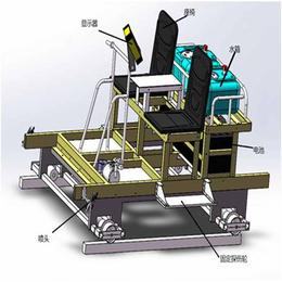 铁路轨检车 铝合金<em>材质</em>快<em>铁</em>检测设备