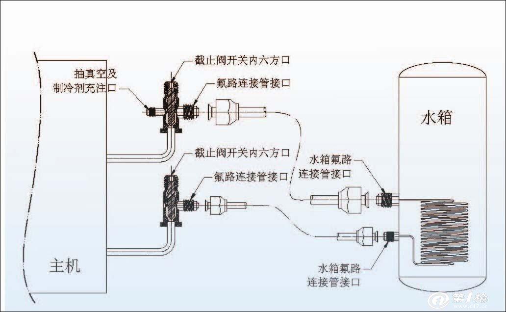 广州空气能热泵热水器 入户安装 节能设备 缤纷系列1p
