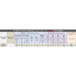 冠西电子COSMO光耦KAQW214/KAQW214S