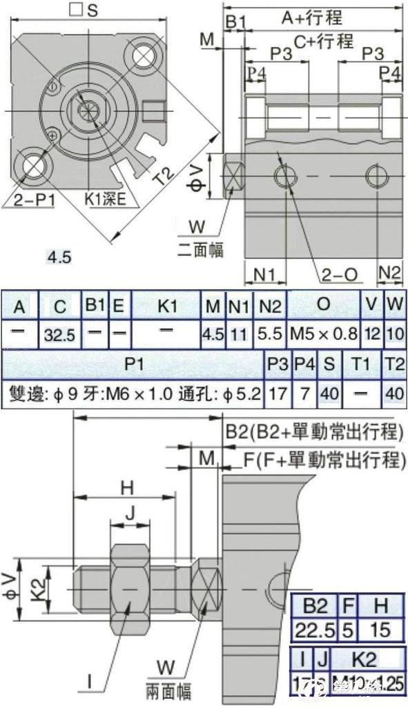 说明:AirTAC牌ACQS25-40-B超薄气缸是凯脉为迎合AirTAC原装需求而推出的,由AirTAC集团宁波本部直接供货,www.nbkm.cm.cn故凯脉是市场上为数不多的具备主动替用户维权鉴仿能力的供应商。该型号是针对替代SMC型需求而推出的双作用活塞杆外螺纹超薄气缸,缸体与后盖、活塞与活塞杆采用铆合结构,紧凑可靠,有效节省安装空间,缸体内径滚压处理后再作硬质氧化处理,耐磨、耐久性好,活塞密封采用异型双向密封结构,尺寸紧凑,有储油功能。www.