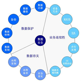 淄博正舟(图),cad图纸加密公司,淄博cad图纸加密