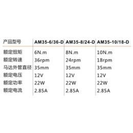 成都专业电动窗帘凯力特大量批发AM35直流管状高品质窗帘电机