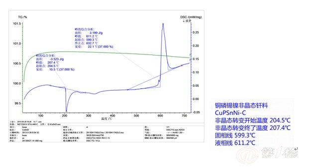 电路 电路图 电子 原理图 635_337