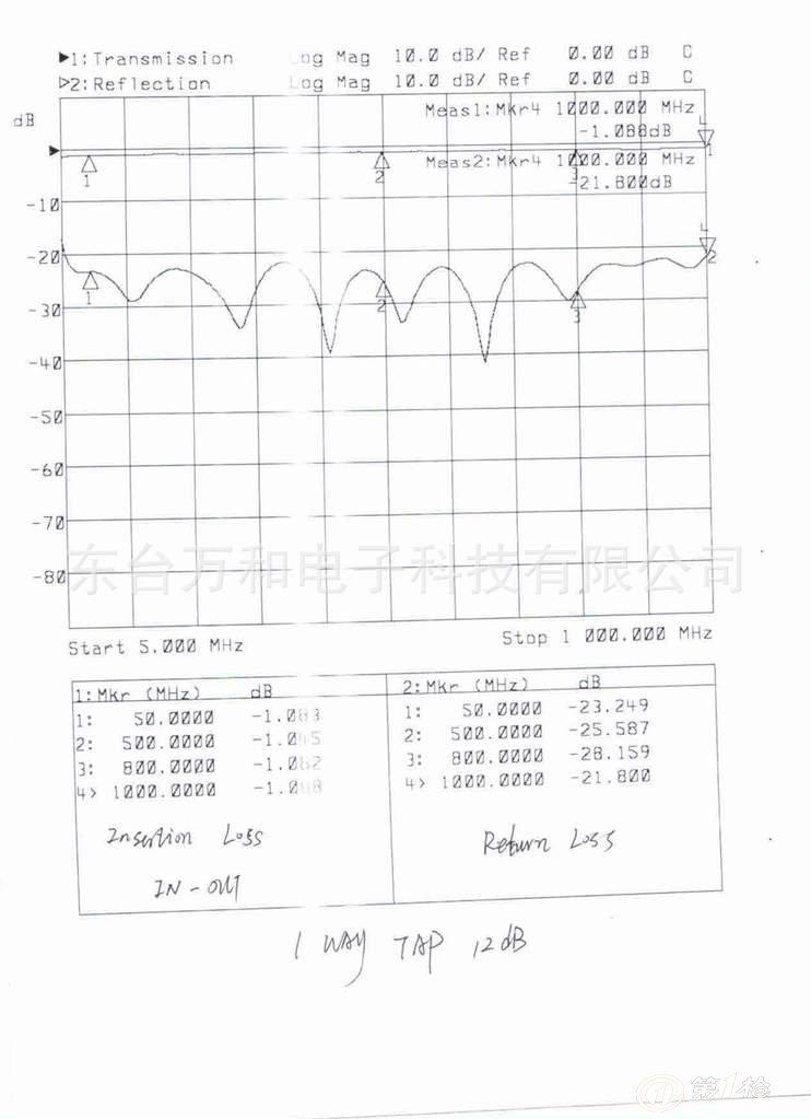 卫星电视分支分配器satellite splitter&tap