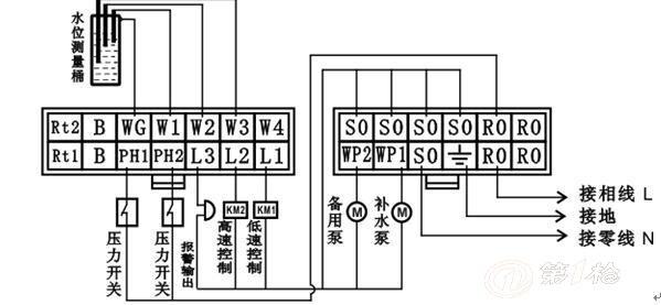 供应燃煤蒸汽锅炉控制器