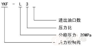 压力控制阀在双线式集中润滑系统中和液压换向阀或压力操纵阀组合使用图片