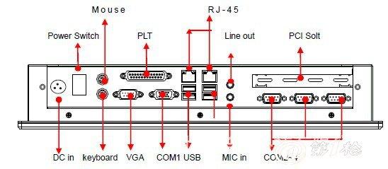 上海19寸工业平板 触摸工控机 一体机 嵌入式工业电脑