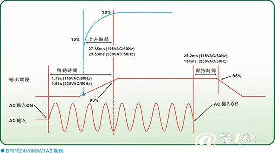 电路 电路图 电子 原理图 550_306