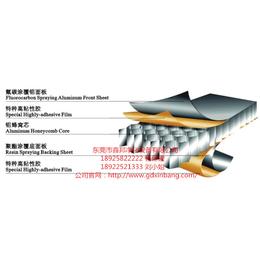 中字型铝蜂窝夹芯彩钢板厂家直销