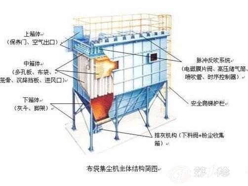 清洁设备 工业吸尘器 广东脉冲布袋除尘器厂家    脉冲布袋除尘器结构