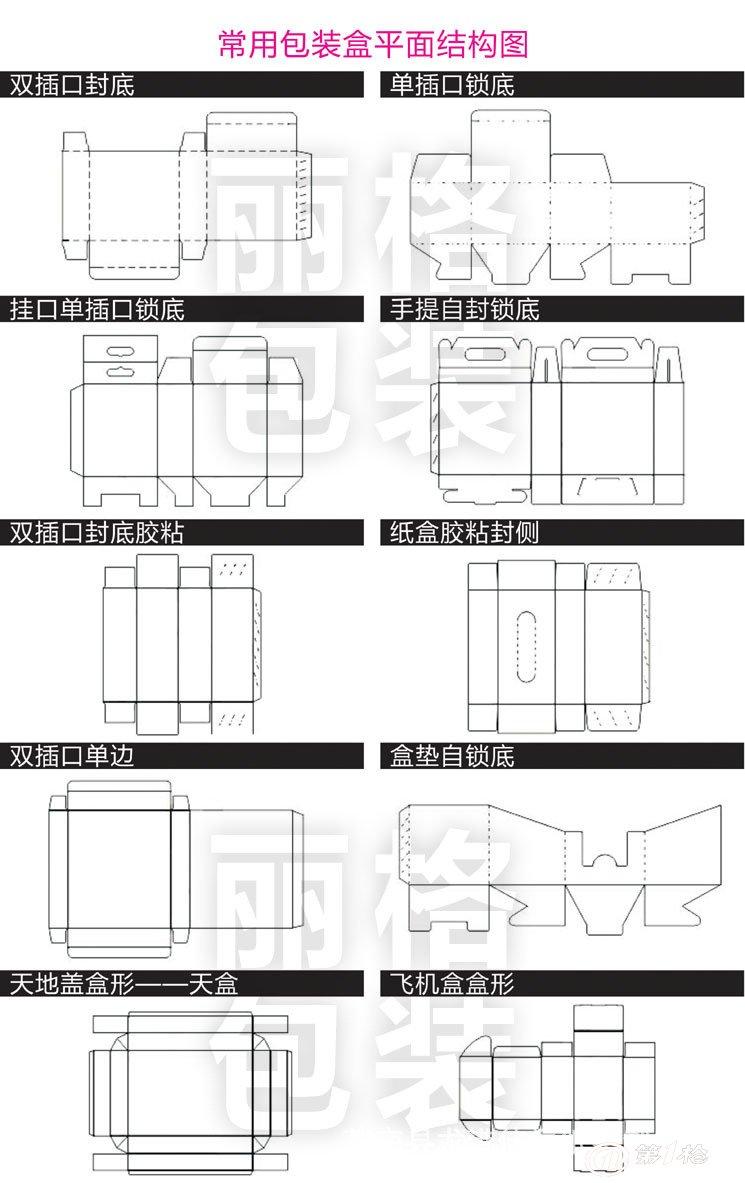 常用包装盒结构图