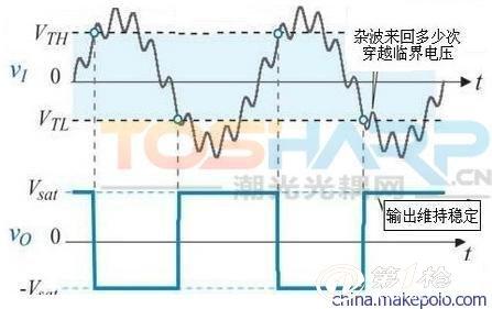 光耦将桥式整流后突波转换成方波后去作为lm555时基集成电路的触发