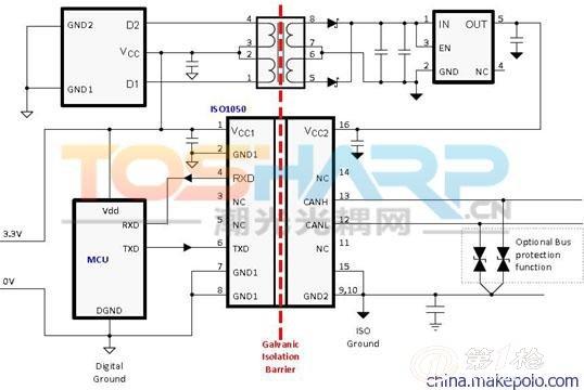 将隔离电源,信号隔离通道,收发器集成到一个芯片内,使得外围电路大大