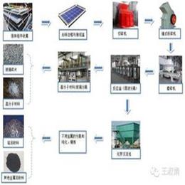 多晶电池片回收价格 单晶电池片回收价格