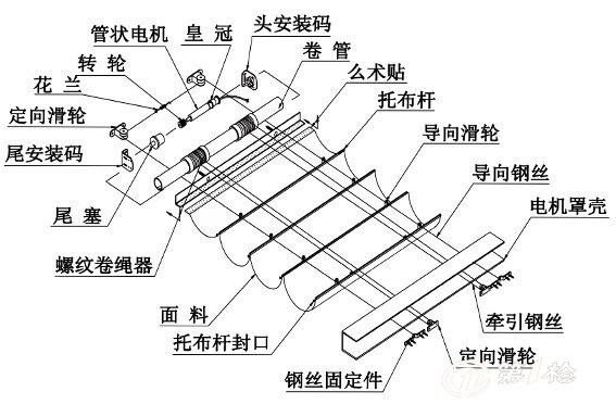 五芯窗帘电机接线图