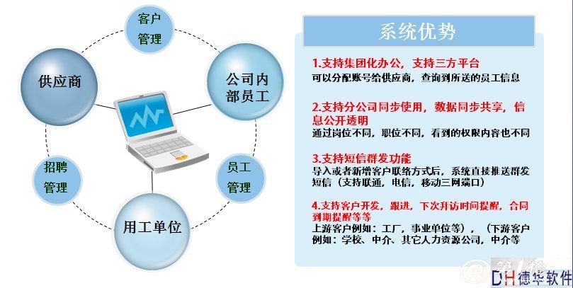 客户供应商开发管理