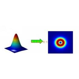 Holo/Or 涡镜头,漩涡镜头,涡旋透镜,漩涡衍射光学元件 中国代理商