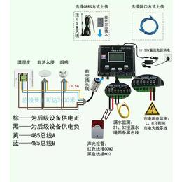 机房温湿度环境监测系统