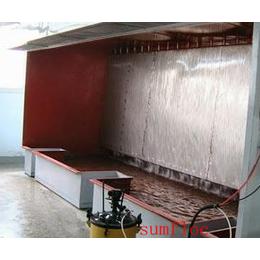 涂装油漆污水来源与处理药剂缩略图