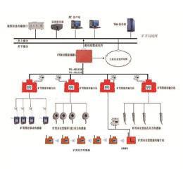 煤矿矿压监测系统KJ616矿压监测系统厂家供货矿压监测系统