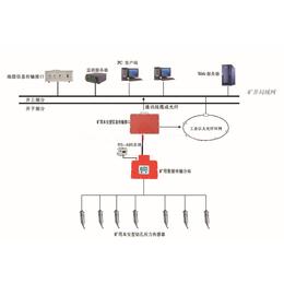 煤矿冲击地压在线监测系统冲击地压在线监测系统厂家供货