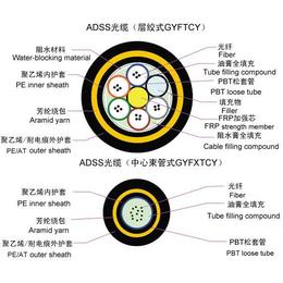 征帆ADSS光缆厂家专业生产质量保证价格低廉