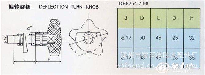 电路图符号 旋钮