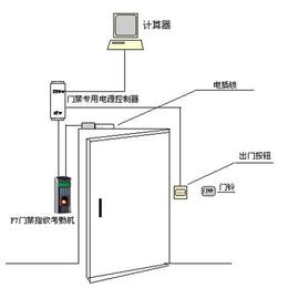 电子门禁系统|姑苏门禁|苏州金迅捷(查看)