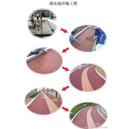 透水混凝土主要成型方法介绍