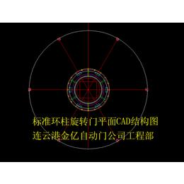环柱旋转门加工_自动手动款_34翼圆柱大门_金亿