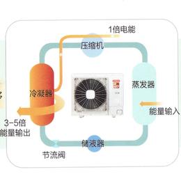 日立变频D系列空气源热泵技术