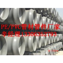邢台PVC-U管 PVC-U管价格 PVC-U管品牌