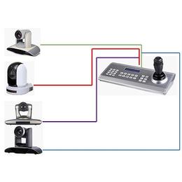 中兴ZXV系列视频会议摄像机控制键盘