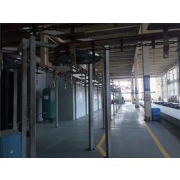 台州喷涂设备-蓄润涂装设备自动化 -配电箱喷涂设备