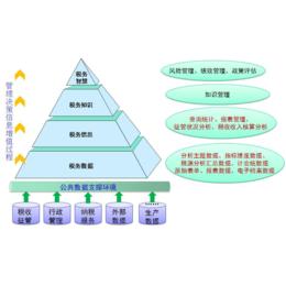税务行业系统开发解决方案