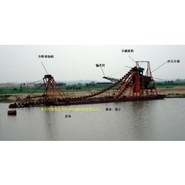 山东青州永利矿沙机械直销沙金提取流水线淘金船缩略图