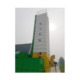 燃气热风炉多少钱-合肥热风炉-合肥强宇机械公司(查看)