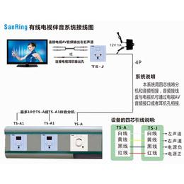 深圳厂家供应TS-J医院多人病房电视伴音有线音频放大器接线盒