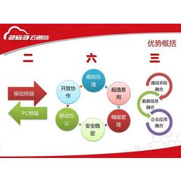 网站优化_乐环科技_seo网站优化