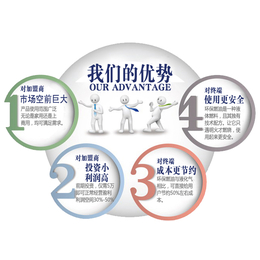 新源素科技江苏环保燃油醇基燃料项目合作