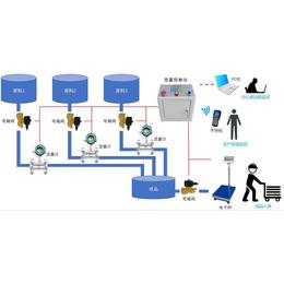涡流量计安装有什么要求