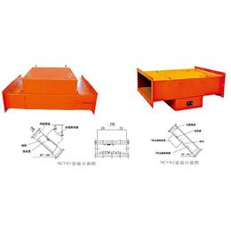 悬挂式永磁除铁器、鑫邦电磁除铁器、攀枝花除铁器